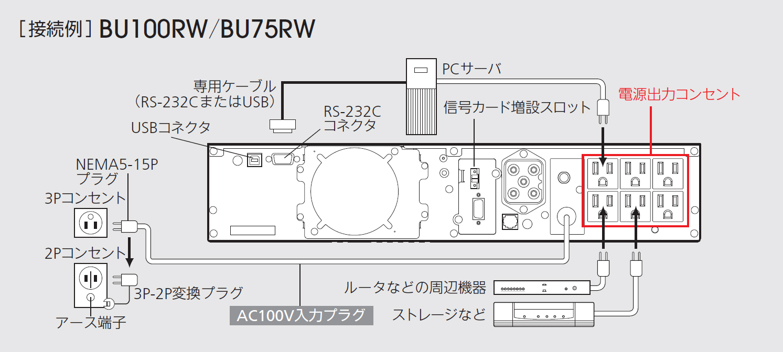 BU300RW_200