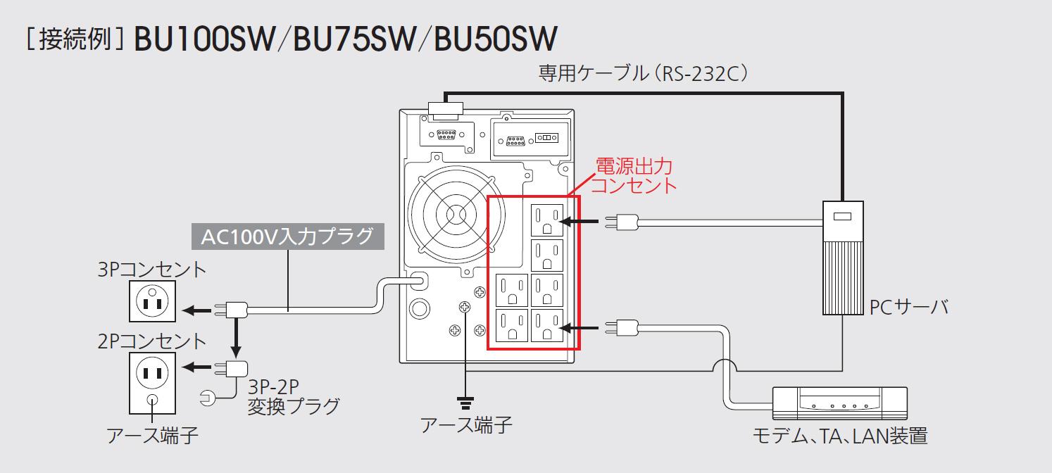 BU100-50SW
